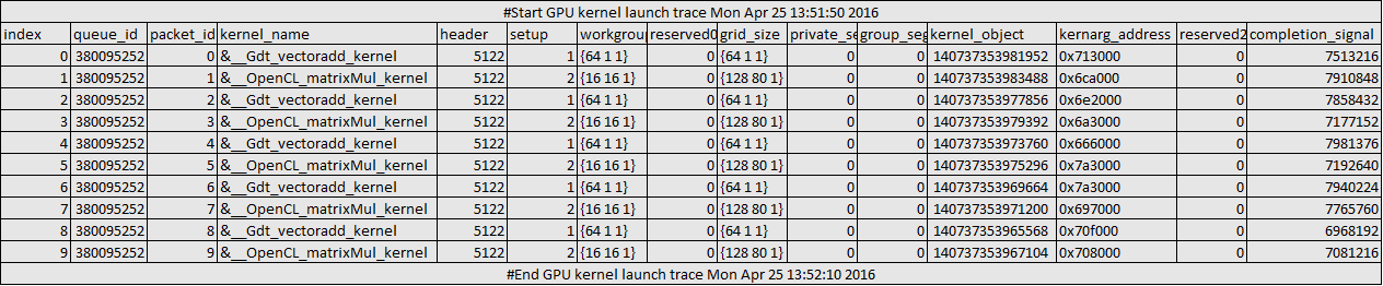 kernel_trace