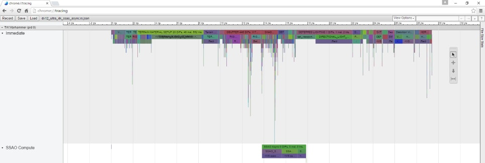 Data to Chrome Timeline Format Which Can be Displayed in Chrome://tracing