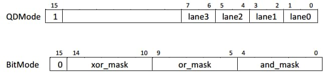 ds_pattern layout for each mode
